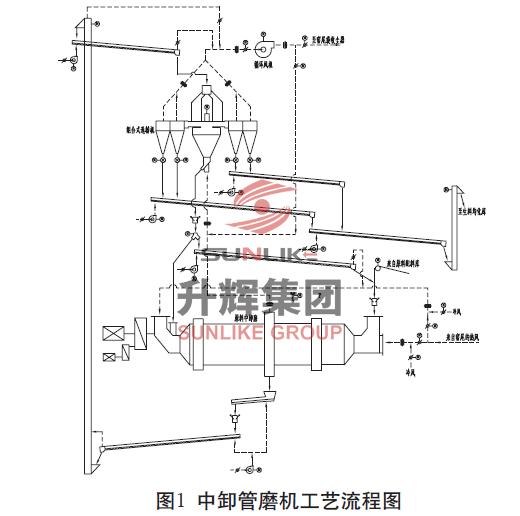 磨机控制柜电路图